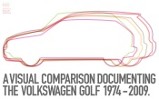 The Volkswagen Golf: A Visual Comparison
